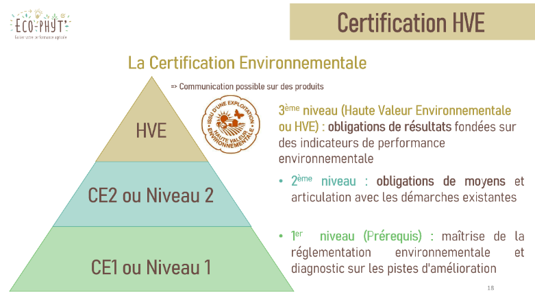 certification_hve_niveau